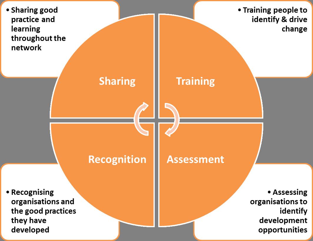 Enhance_peer_assessment